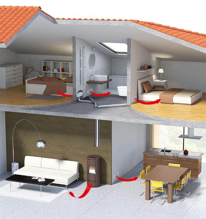 Multifuoco Piazzetta - Come funziona la ventilazione forzata per la distribuzione uniforme del calore
